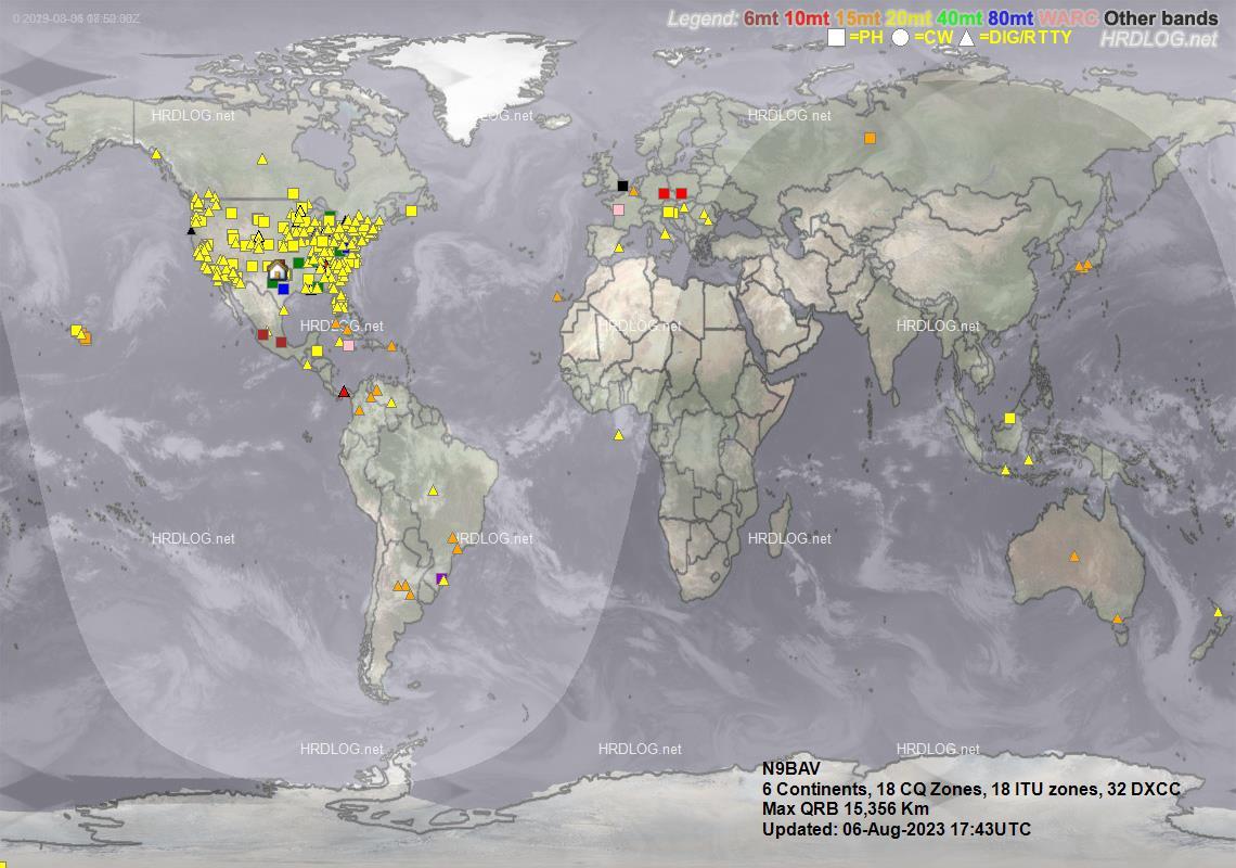 HRDmap